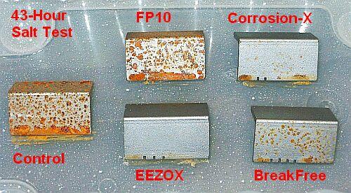 Corrosion rust block oil cosmoline